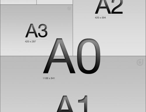 Dimenzije i standardni formati papira
