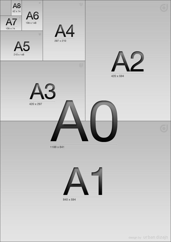 Standardni formati papira A0-A8