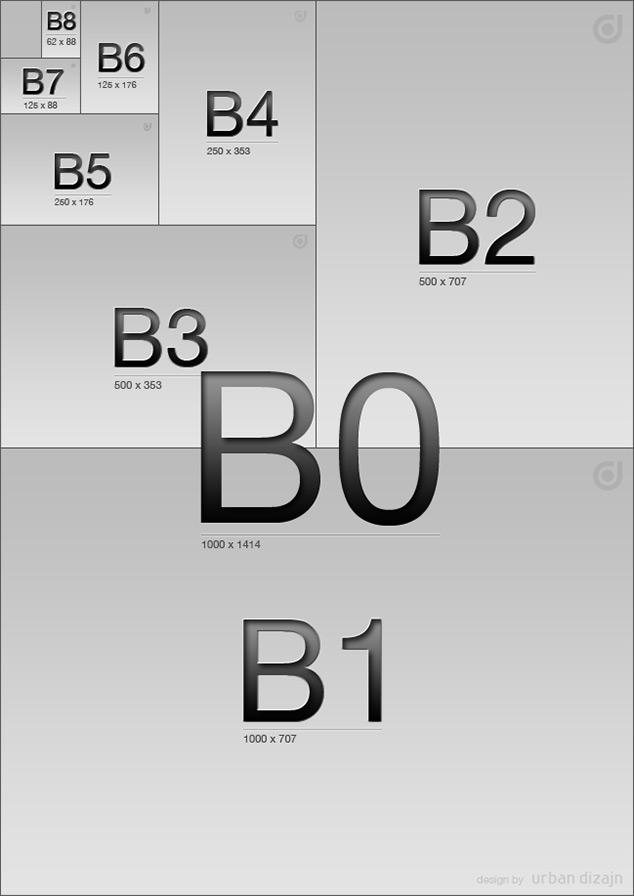 Standardni formati papira B0-B8