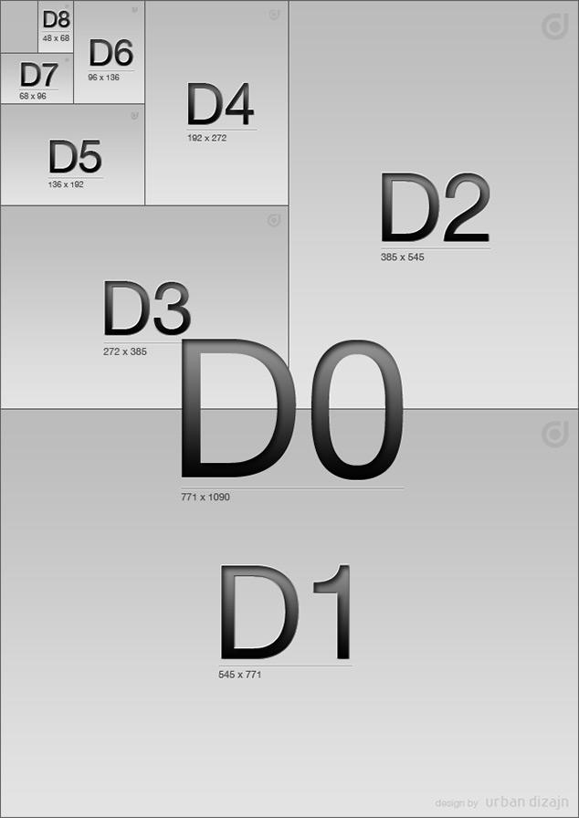 Standardni formati papira D0-D8